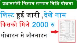 Pradhan Mantri Kisan Samman Nidhi (प्रधानमंत्री किसान सम्मान निधि)PM Kisan Samman Nidhi