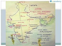 Area of india in English – India Geography